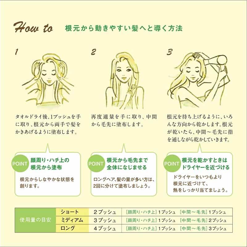 リンバーセラム,メロウセラムおすすめの使い方
